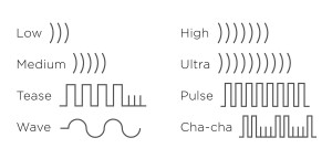 Tango Vibration modes